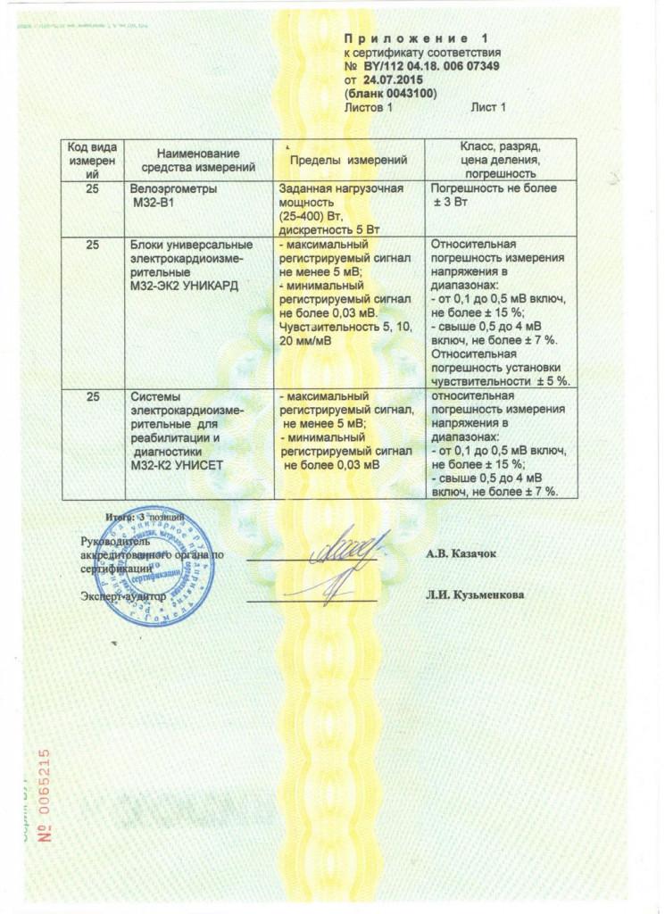 приложение-1-к-сертификату-соответствия